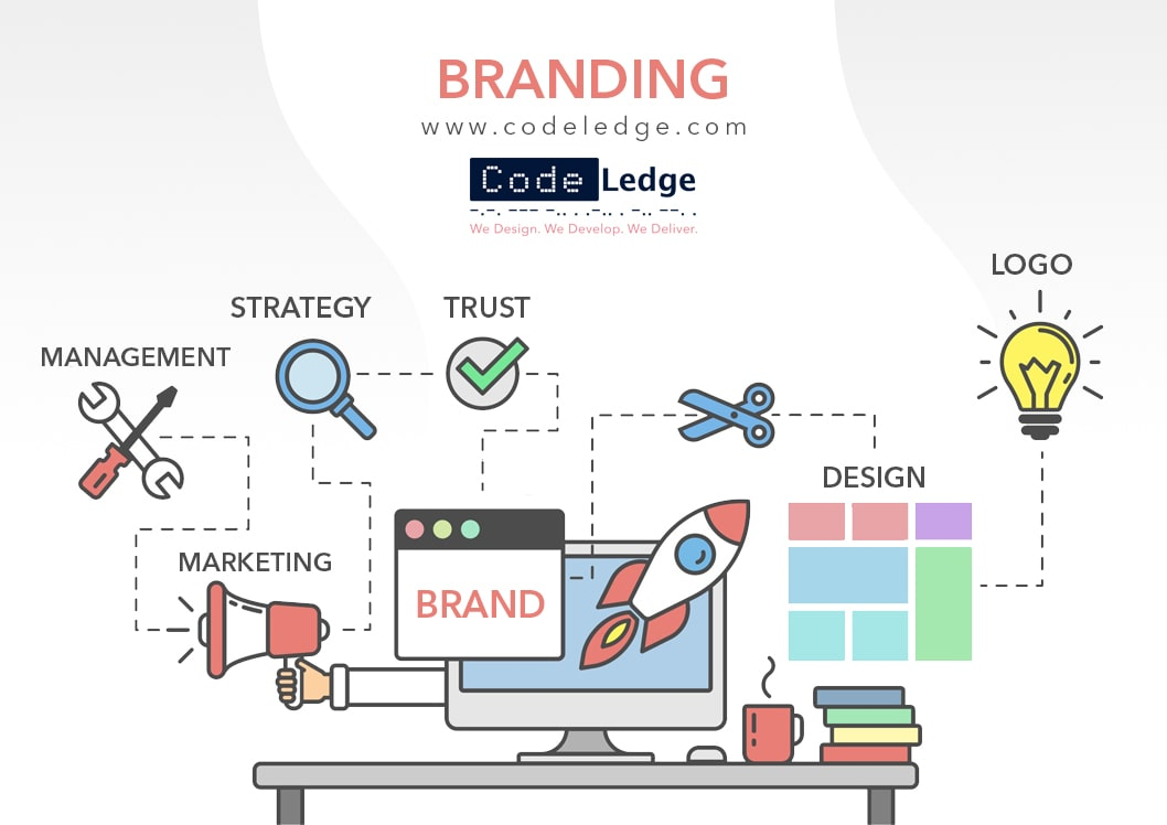 brand development services