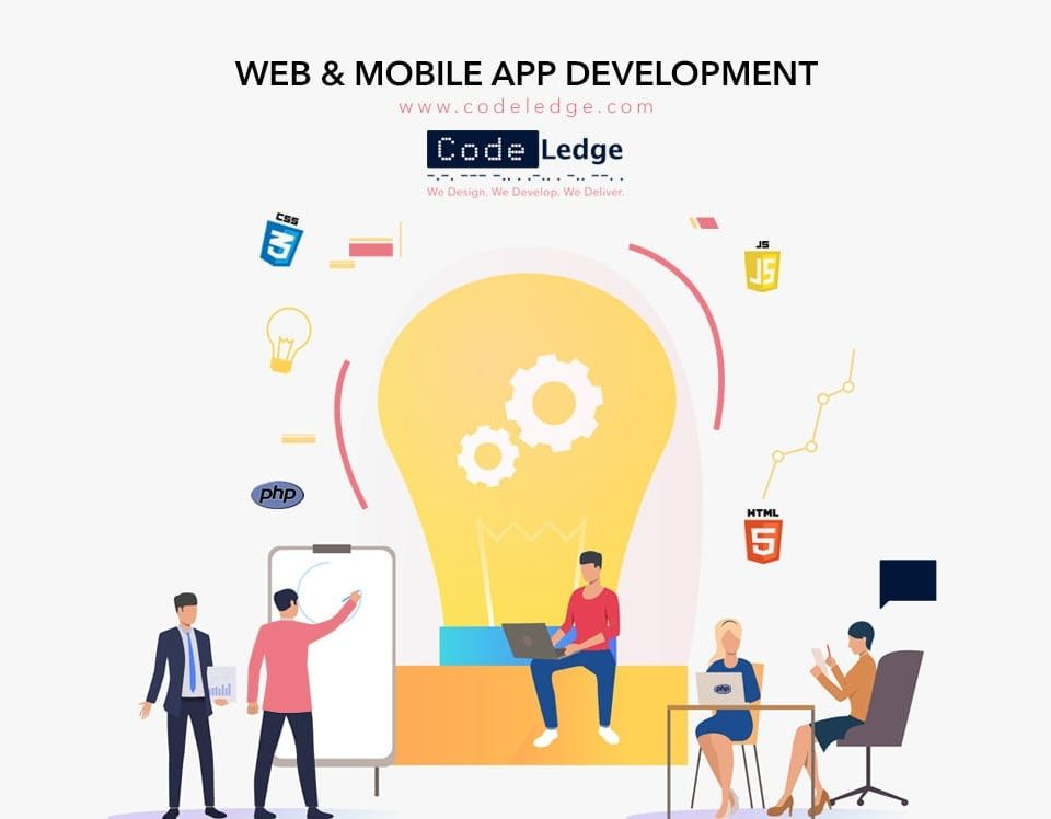 creative website development