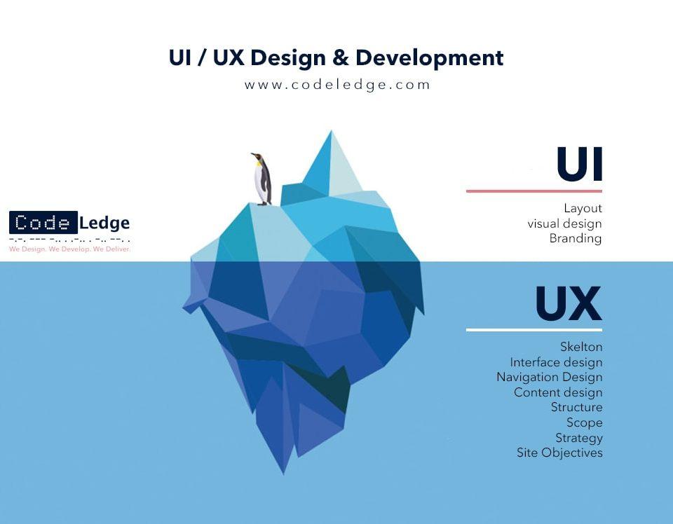 uiux designing and development