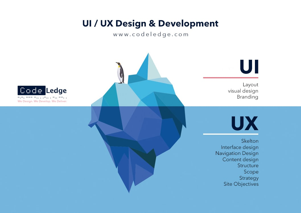 uiux designing and development