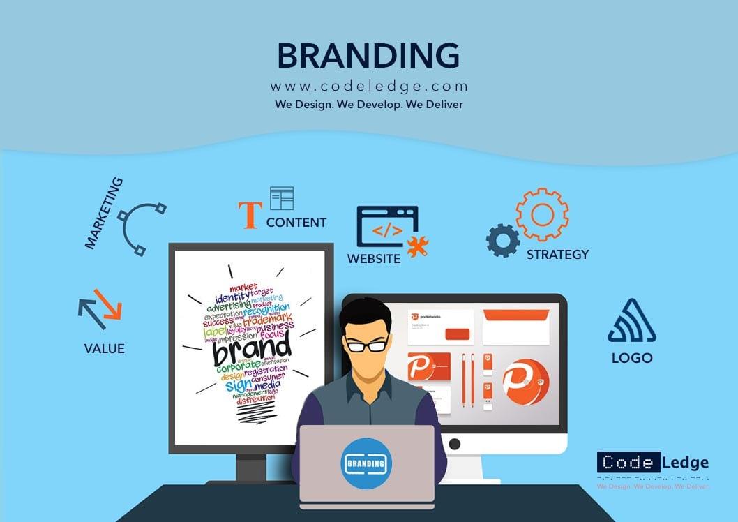 Professionell Branding Services i Sverige